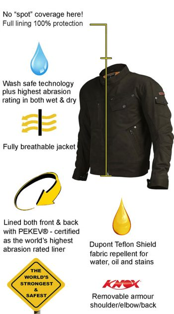 Mens motorcycle Jacket with armor - Features
